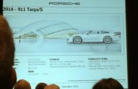 Porsche presentatie 2014